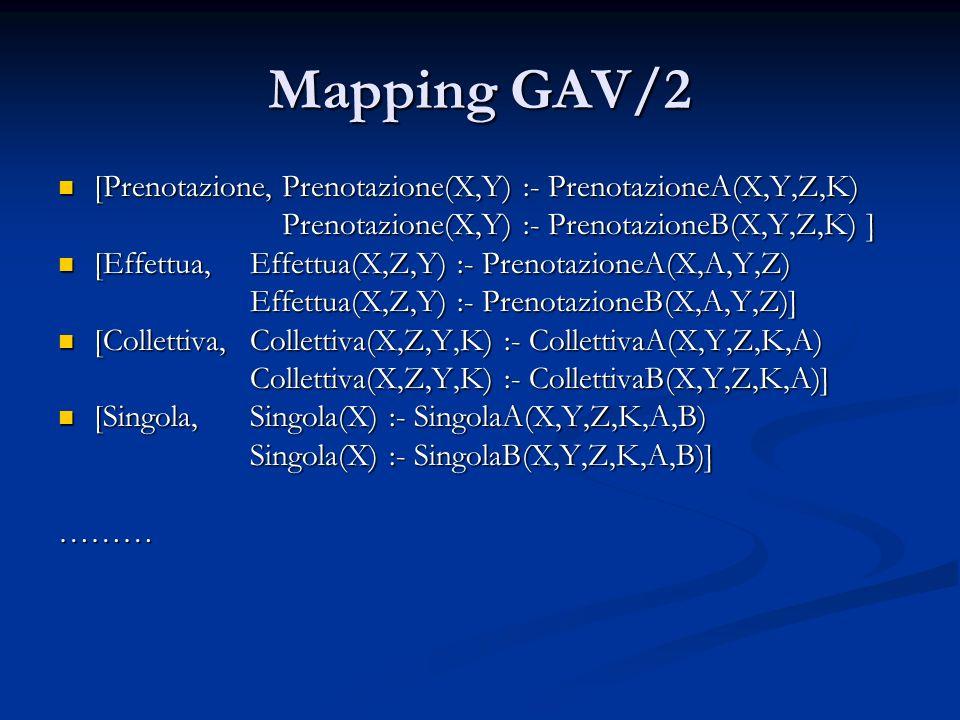 Mapping GAV/2 [Prenotazione, Prenotazione(X,Y) :- PrenotazioneA(X,Y,Z,K) [Prenotazione, Prenotazione(X,Y) :- PrenotazioneA(X,Y,Z,K) Prenotazione(X,Y)