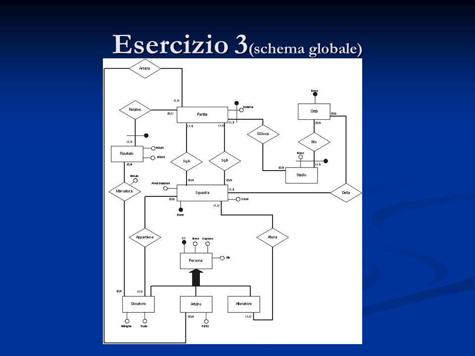 Esercizio 3 (schema globale)