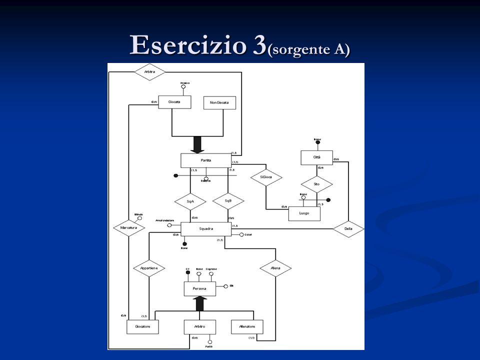 Esercizio 3 (sorgente A)