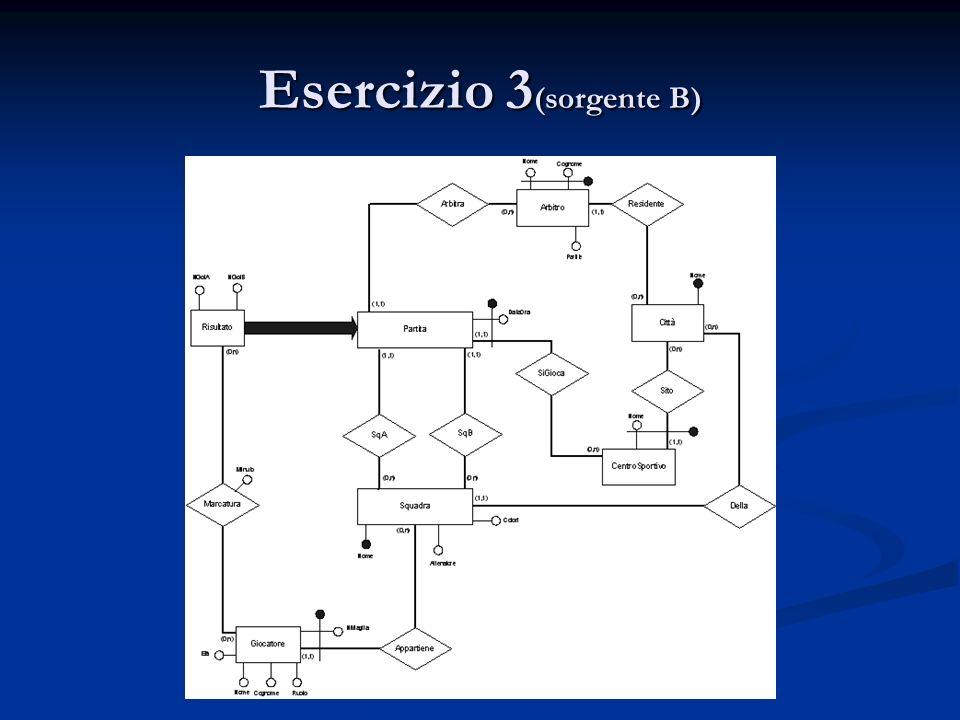 Esercizio 3 (sorgente B)