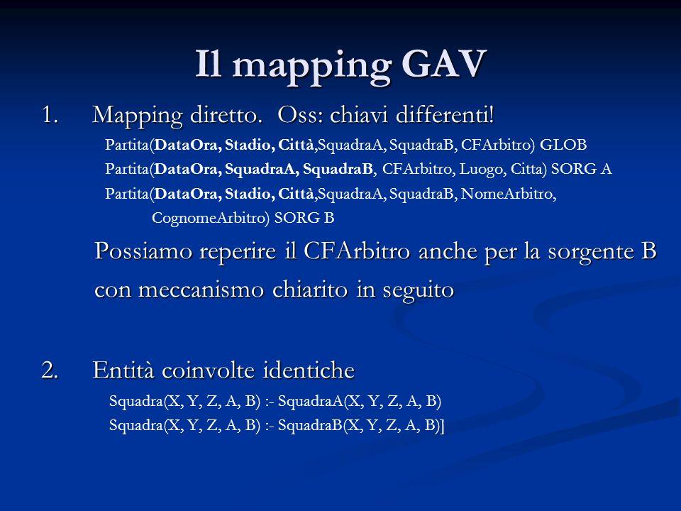 Il mapping GAV 1. Mapping diretto. Oss: chiavi differenti! Partita(DataOra, Stadio, Città,SquadraA, SquadraB, CFArbitro) GLOB Partita(DataOra, Squadra