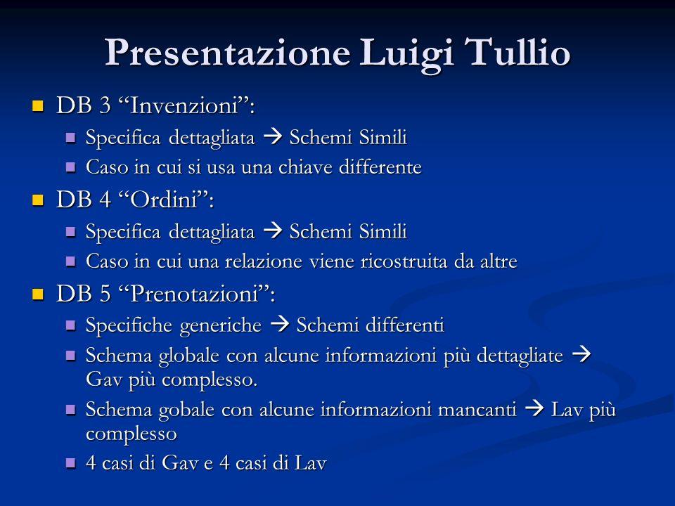 Presentazione Luigi Tullio DB 3 Invenzioni: DB 3 Invenzioni: Specifica dettagliata Schemi Simili Specifica dettagliata Schemi Simili Caso in cui si us