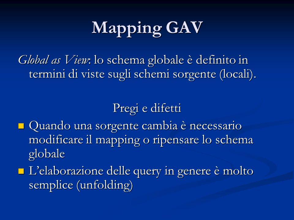 Mapping GAV Global as View: lo schema globale è definito in termini di viste sugli schemi sorgente (locali). Pregi e difetti Quando una sorgente cambi