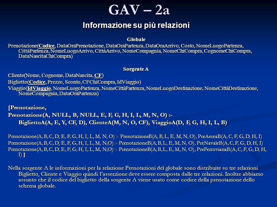 GAV – 2a Informazione su più relazioni Globale Prenotazione(Codice, DataOraPrenotazione, DataOraPartenza, DataOraArrivo, Costo, NomeLuogoPartenza, Cit