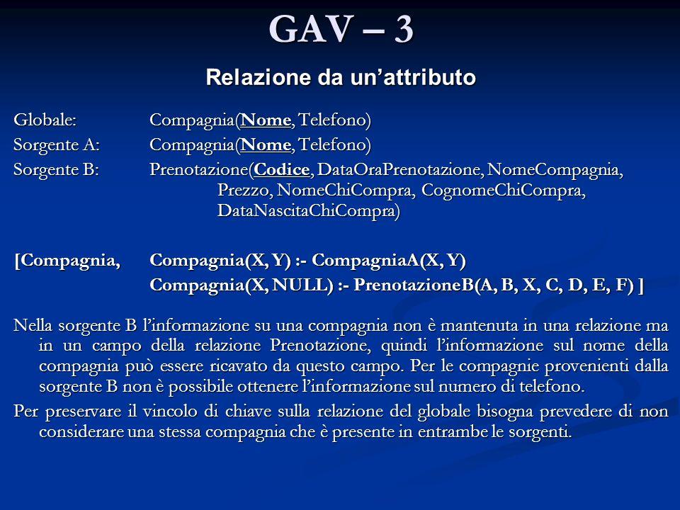 GAV – 3 Relazione da unattributo Globale: Compagnia(Nome, Telefono) Sorgente A: Compagnia(Nome, Telefono) Sorgente B: Prenotazione(Codice, DataOraPren