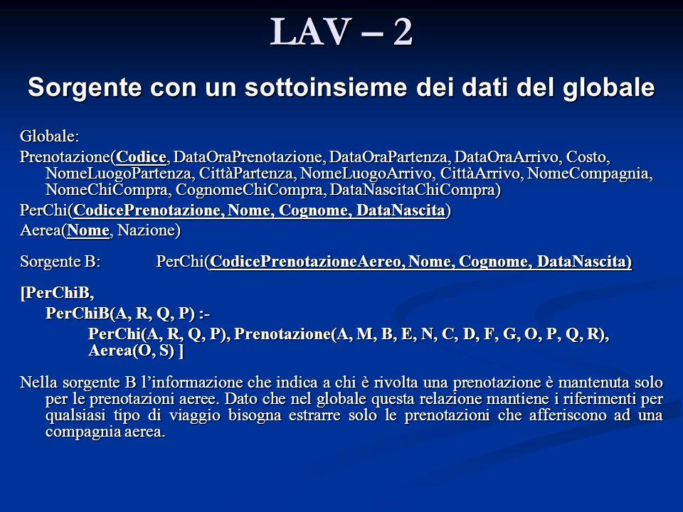 LAV – 2 Sorgente con un sottoinsieme dei dati del globale Globale: Prenotazione(Codice, DataOraPrenotazione, DataOraPartenza, DataOraArrivo, Costo, No
