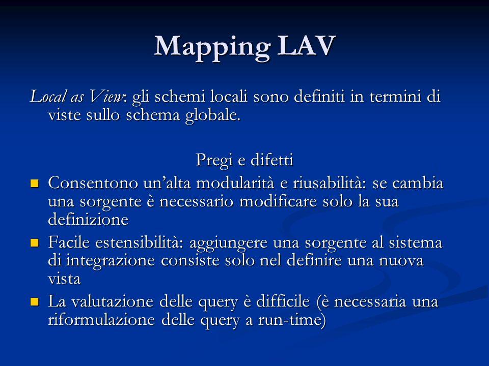 Mapping LAV Local as View: gli schemi locali sono definiti in termini di viste sullo schema globale. Pregi e difetti Consentono unalta modularità e ri