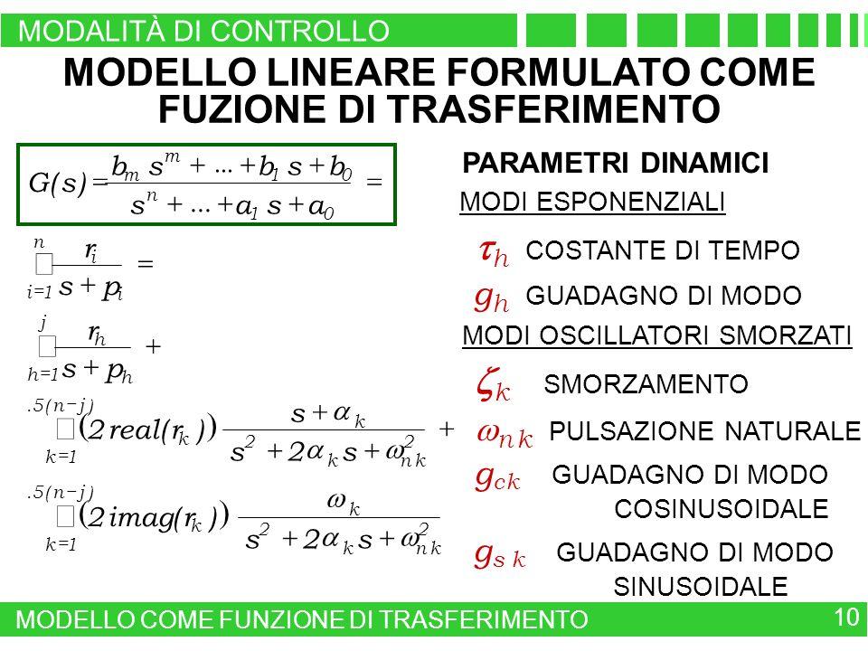 MODELLO LINEARE FORMULATO COME FUZIONE DI TRASFERIMENTO g s k GUADAGNO DI MODO SINUSOIDALE 2 knk 2 k )jn(5. 1k k s2s )r(imag2 2 knk 2 k )jn(5. 1k k s2