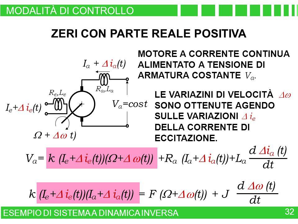 ZERI CON PARTE REALE POSITIVA V a = k (I e + i e (t))( + (t)) +R a (I a + i a (t))+L a d i a (t) dt MOTORE A CORRENTE CONTINUA ALIMENTATO A TENSIONE D