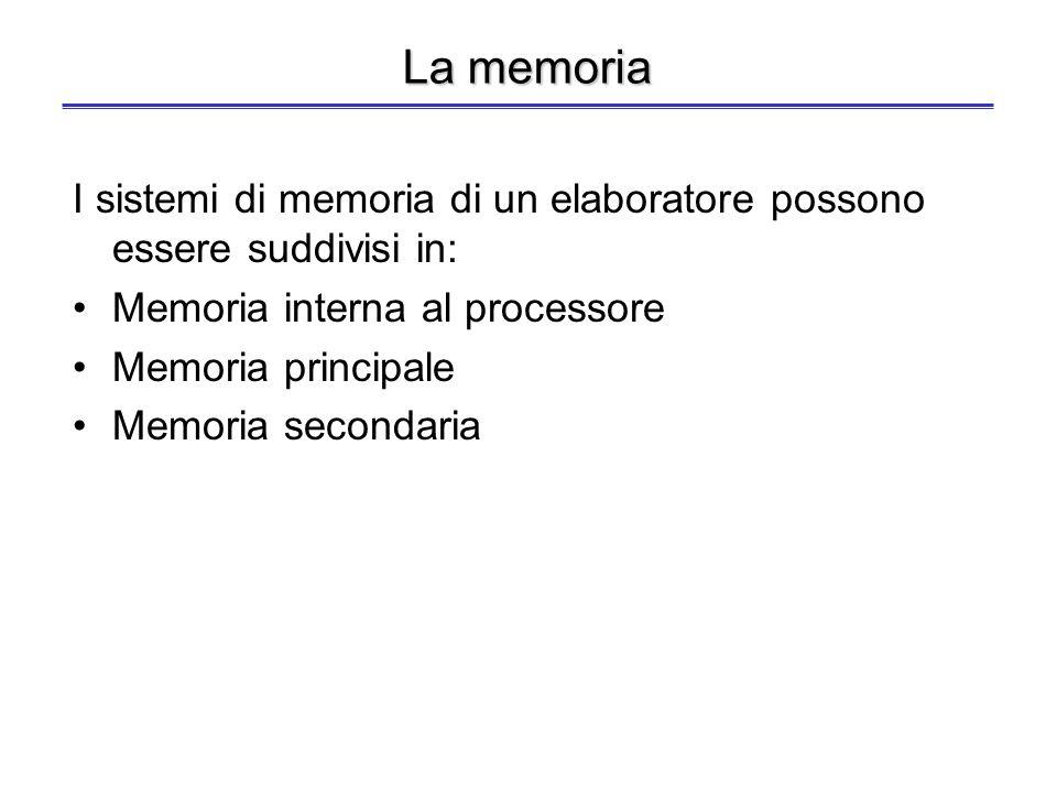 La memoria I sistemi di memoria di un elaboratore possono essere suddivisi in: Memoria interna al processore Memoria principale Memoria secondaria