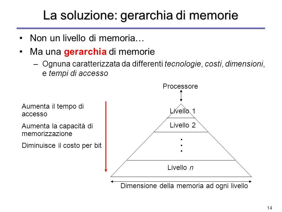 13 Obiettivo Illusione di avere a disposizione una memoria che sia: –grande –veloce (ritardo della memoria simile a quello del processore) –economica