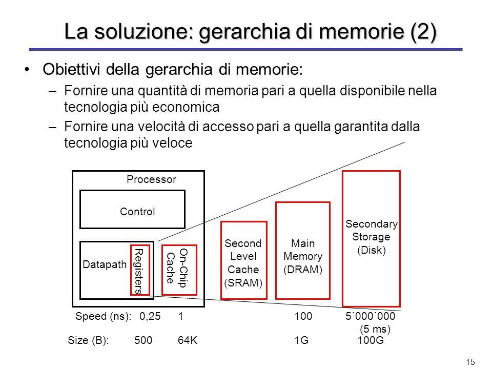 14 La soluzione: gerarchia di memorie Non un livello di memoria… Ma una gerarchia di memorie –Ognuna caratterizzata da differenti tecnologie, costi, d