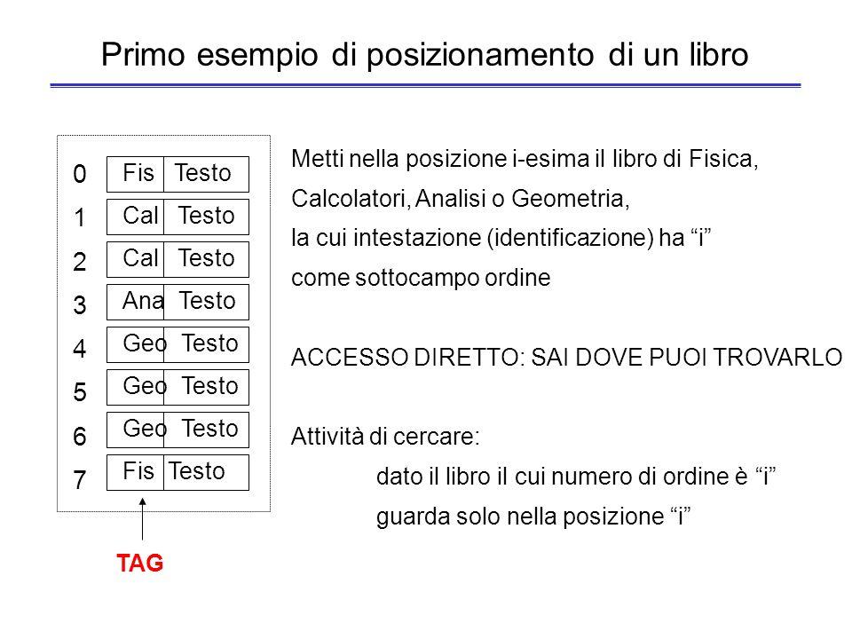 Posizionamento del blocco Esempio di 32 libri in biblioteca e scrivania con spazio per soli 8 libri: –4 tipi di testo (Calcolatori, Analisi, Fisica, G