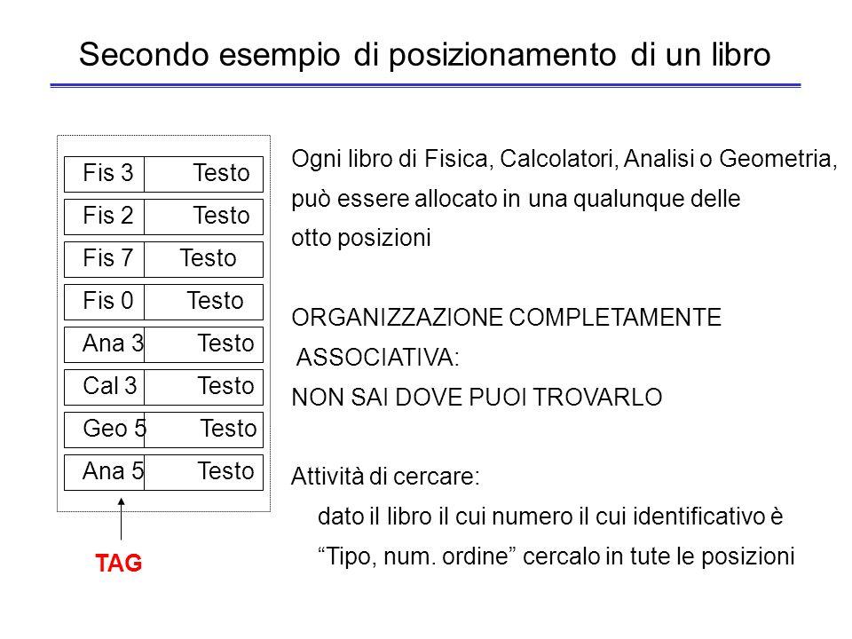 Primo esempio di posizionamento di un libro Fis Testo Cal Testo Fis Testo Geo Testo Cal Testo Ana Testo Geo Testo 0123456701234567 Metti nella posizio