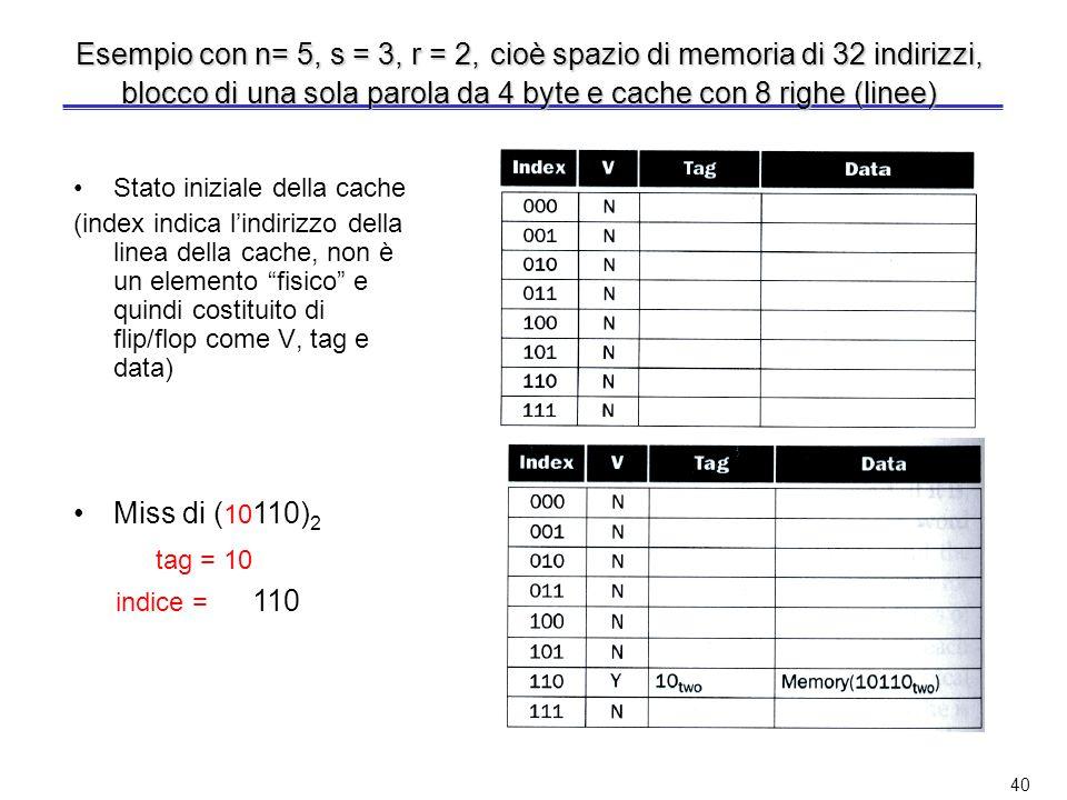 39 Struttura dellindirizzo e della linea di cache Spazio di memoria di 2 n byte, diviso in blocchi da 2 r byte Cache ad indirizzamento diretto di capa