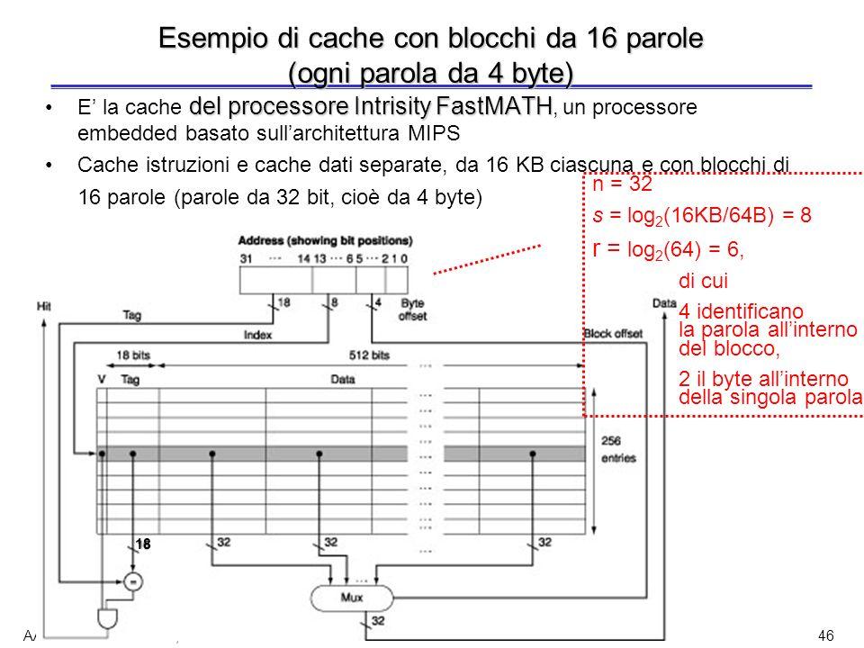 45 Accesso in cache (blocco di una sola parola di 4 byte ) Si confronta il tag dellindirizzo con il tag della linea di cache individuata tramite lindi