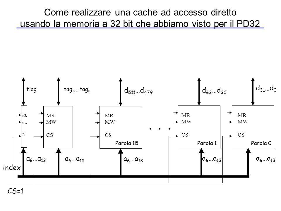 AAC - Valeria Cardellini, A.A. 2007/0846 Esempio di cache con blocchi da 16 parole (ogni parola da 4 byte) del processore Intrisity FastMATHE la cache