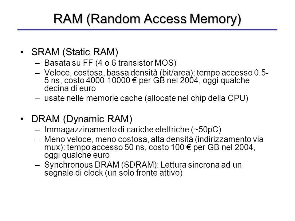 RAM (Random Access Memory) SRAM (Static RAM) –Basata su FF (4 o 6 transistor MOS) –Veloce, costosa, bassa densità (bit/area): tempo accesso 0.5- 5 ns, costo 4000-10000 per GB nel 2004, oggi qualche decina di euro –usate nelle memorie cache (allocate nel chip della CPU) DRAM (Dynamic RAM) –Immagazzinamento di cariche elettriche (~50pC) –Meno veloce, meno costosa, alta densità (indirizzamento via mux): tempo accesso 50 ns, costo 100 per GB nel 2004, oggi qualche euro –Synchronous DRAM (SDRAM): Lettura sincrona ad un segnale di clock (un solo fronte attivo)