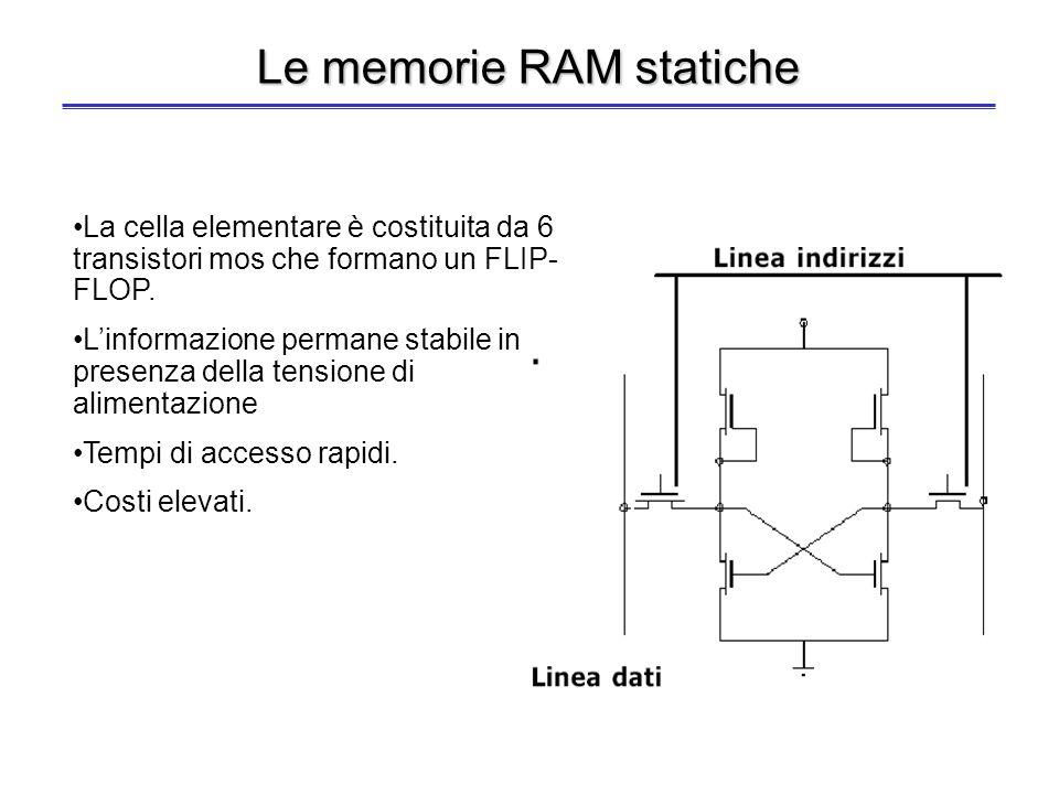 RAM (Random Access Memory) SRAM (Static RAM) –Basata su FF (4 o 6 transistor MOS) –Veloce, costosa, bassa densità (bit/area): tempo accesso 0.5- 5 ns,