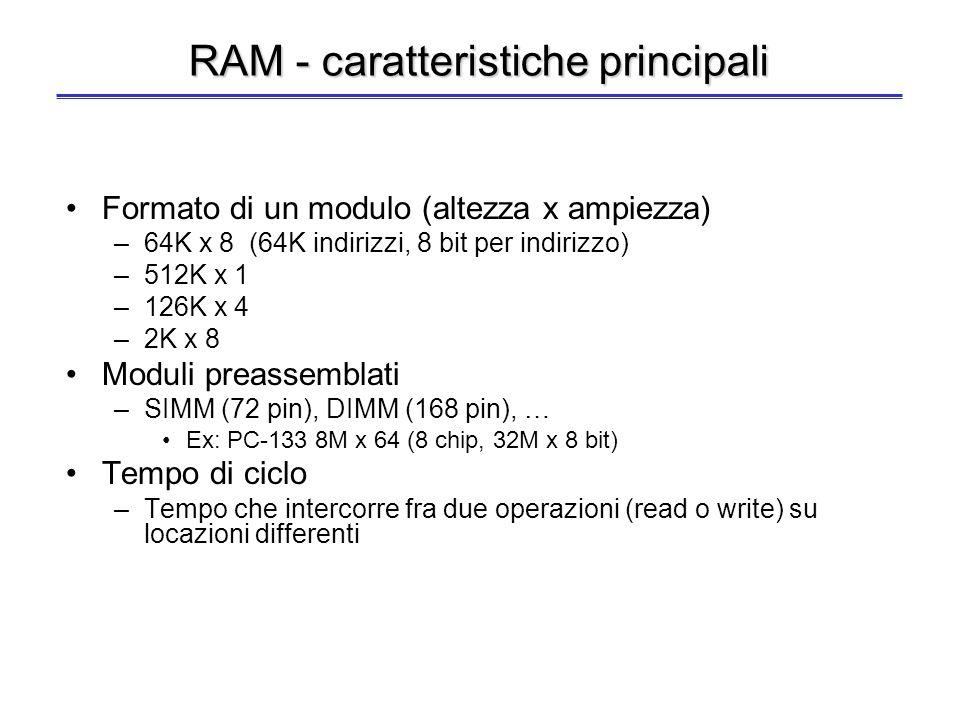 RAM - caratteristiche principali Formato di un modulo (altezza x ampiezza) –64K x 8 (64K indirizzi, 8 bit per indirizzo) –512K x 1 –126K x 4 –2K x 8 Moduli preassemblati –SIMM (72 pin), DIMM (168 pin), … Ex: PC-133 8M x 64 (8 chip, 32M x 8 bit) Tempo di ciclo –Tempo che intercorre fra due operazioni (read o write) su locazioni differenti