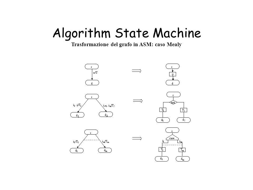 Algorithm State Machine Trasformazione del grafo in ASM: caso Mealy