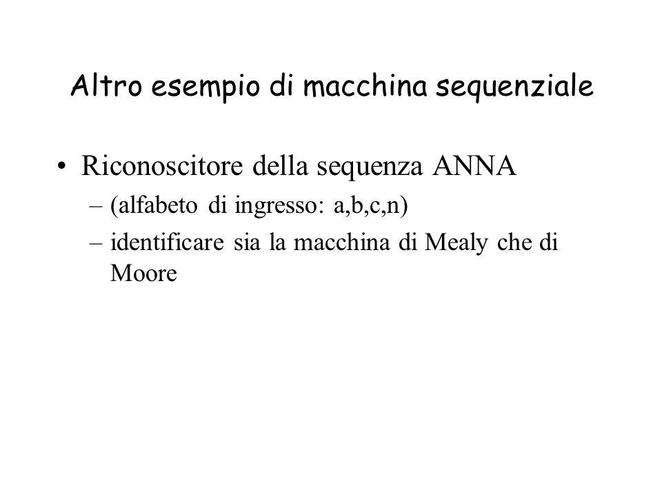 Altro esempio di macchina sequenziale Riconoscitore della sequenza ANNA –(alfabeto di ingresso: a,b,c,n) –identificare sia la macchina di Mealy che di