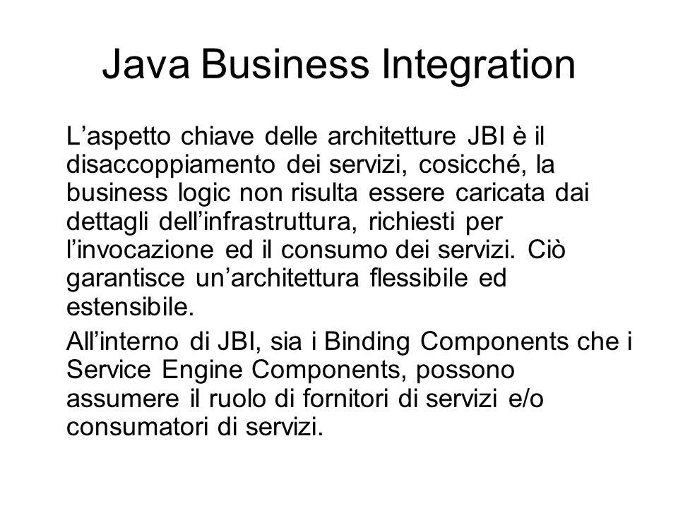 Java Business Integration Laspetto chiave delle architetture JBI è il disaccoppiamento dei servizi, cosicché, la business logic non risulta essere car
