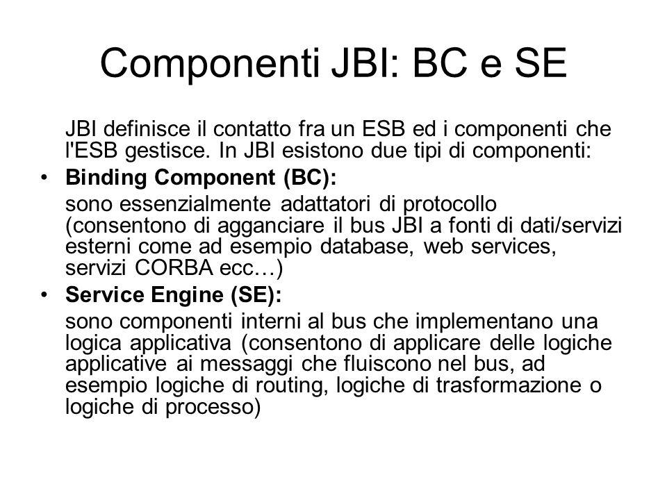 Componenti JBI: BC e SE JBI definisce il contatto fra un ESB ed i componenti che l'ESB gestisce. In JBI esistono due tipi di componenti: Binding Compo