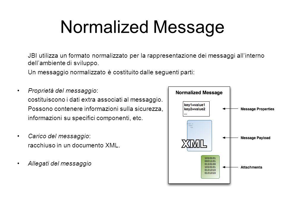 Normalized Message JBI utilizza un formato normalizzato per la rappresentazione dei messaggi allinterno dellambiente di sviluppo. Un messaggio normali