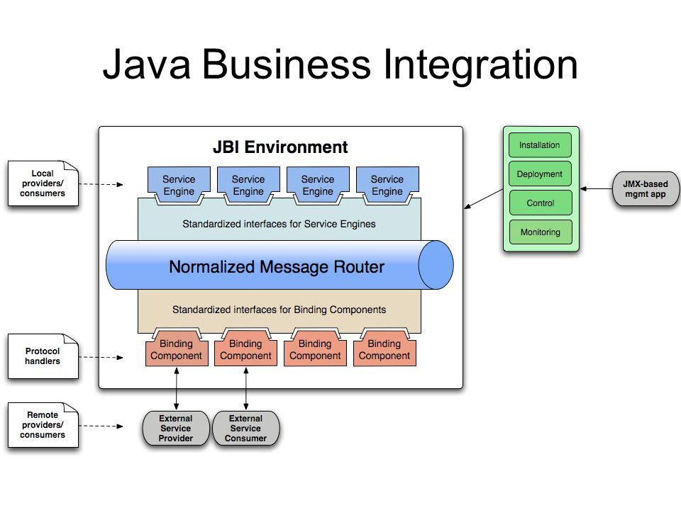 Java Business Integration