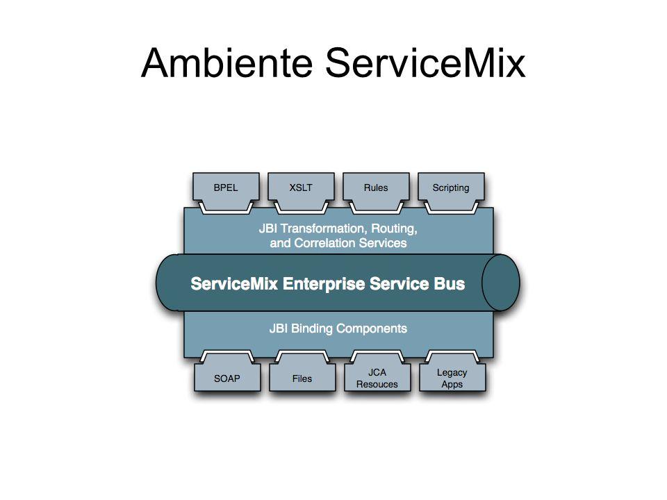 Ambiente ServiceMix