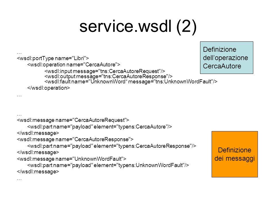 service.wsdl (2) … … … Definizione delloperazione CercaAutore Definizione dei messaggi
