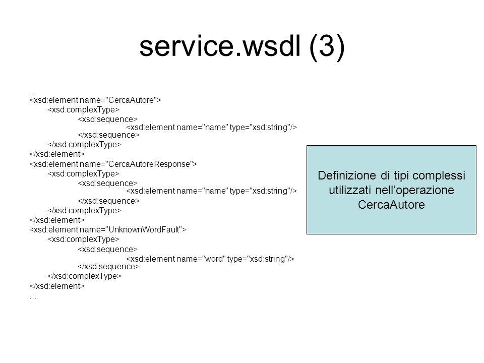 service.wsdl (3)... … Definizione di tipi complessi utilizzati nelloperazione CercaAutore