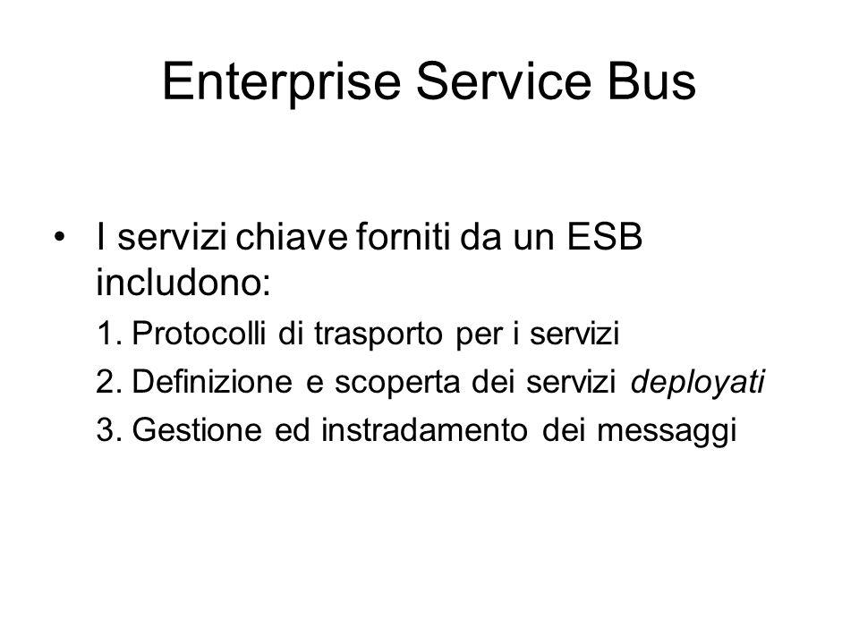 Enterprise Service Bus I servizi chiave forniti da un ESB includono: 1.Protocolli di trasporto per i servizi 2.Definizione e scoperta dei servizi depl