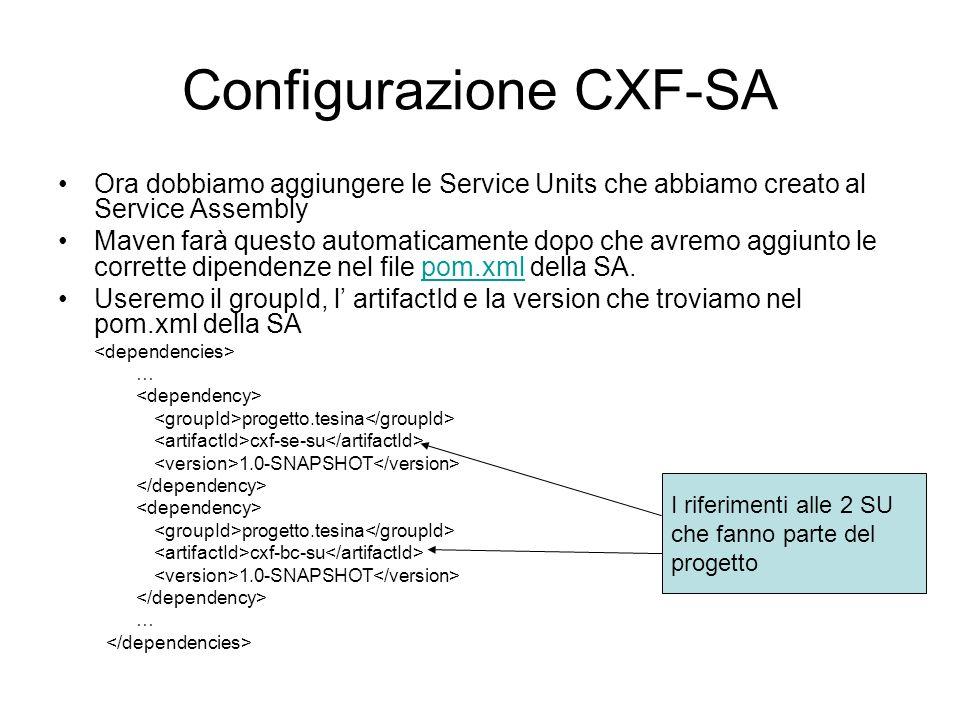 Configurazione CXF-SA Ora dobbiamo aggiungere le Service Units che abbiamo creato al Service Assembly Maven farà questo automaticamente dopo che avrem