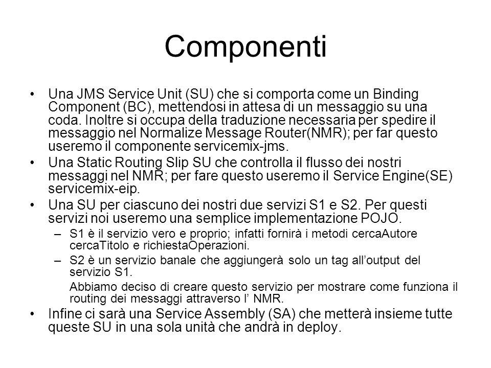 Componenti Una JMS Service Unit (SU) che si comporta come un Binding Component (BC), mettendosi in attesa di un messaggio su una coda. Inoltre si occu
