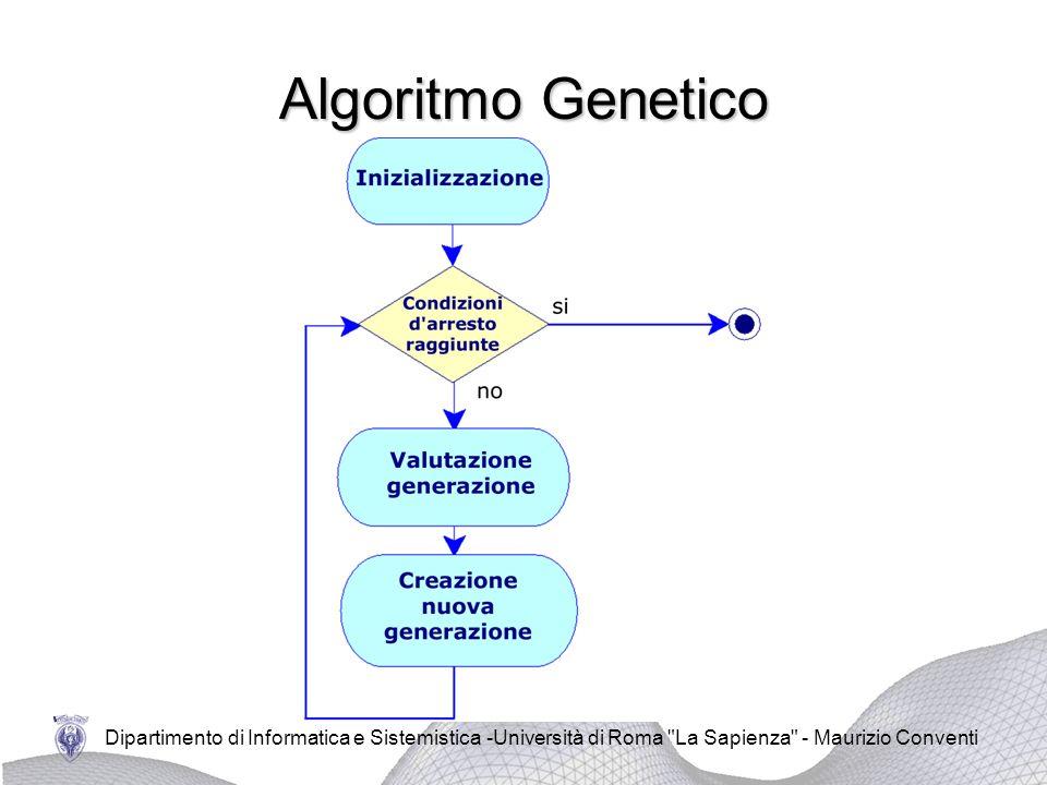 Dipartimento di Informatica e Sistemistica -Università di Roma La Sapienza - Maurizio Conventi Algoritmo Genetico