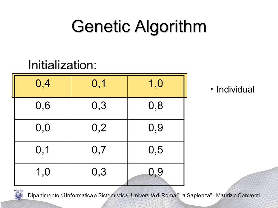 Dipartimento di Informatica e Sistemistica -Università di Roma La Sapienza - Maurizio Conventi Genetic Algorithm 0,40,11,0 0,60,30,8 0,00,20,9 0,10,70,5 1,00,30,9 Initialization: Individual
