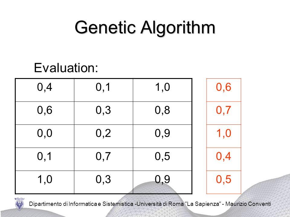 Dipartimento di Informatica e Sistemistica -Università di Roma La Sapienza - Maurizio Conventi Genetic Algorithm 0,40,11,0 0,60,30,8 0,00,20,9 0,10,70,5 1,00,30,9 Evaluation: 0,6 0,7 1,0 0,4 0,5