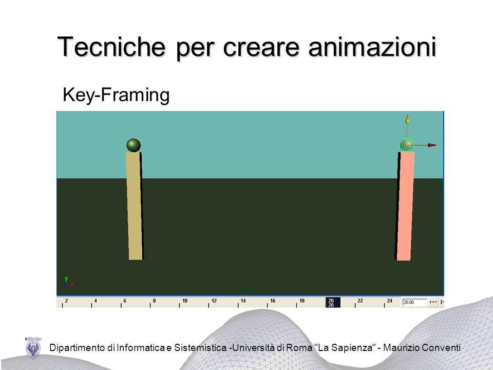 Dipartimento di Informatica e Sistemistica -Università di Roma La Sapienza - Maurizio Conventi Tecniche per creare animazioni Key-Framing
