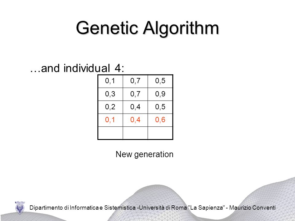 Dipartimento di Informatica e Sistemistica -Università di Roma La Sapienza - Maurizio Conventi Genetic Algorithm 0,10,70,5 0,30,70,9 0,20,40,5 0,10,40,6 New generation …and individual 4:
