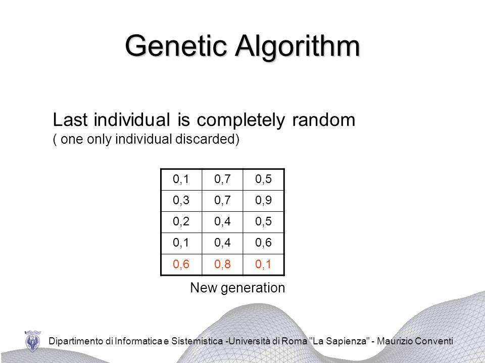 Dipartimento di Informatica e Sistemistica -Università di Roma La Sapienza - Maurizio Conventi Genetic Algorithm 0,10,70,5 0,30,70,9 0,20,40,5 0,10,40,6 0,80,1 New generation Last individual is completely random ( one only individual discarded)
