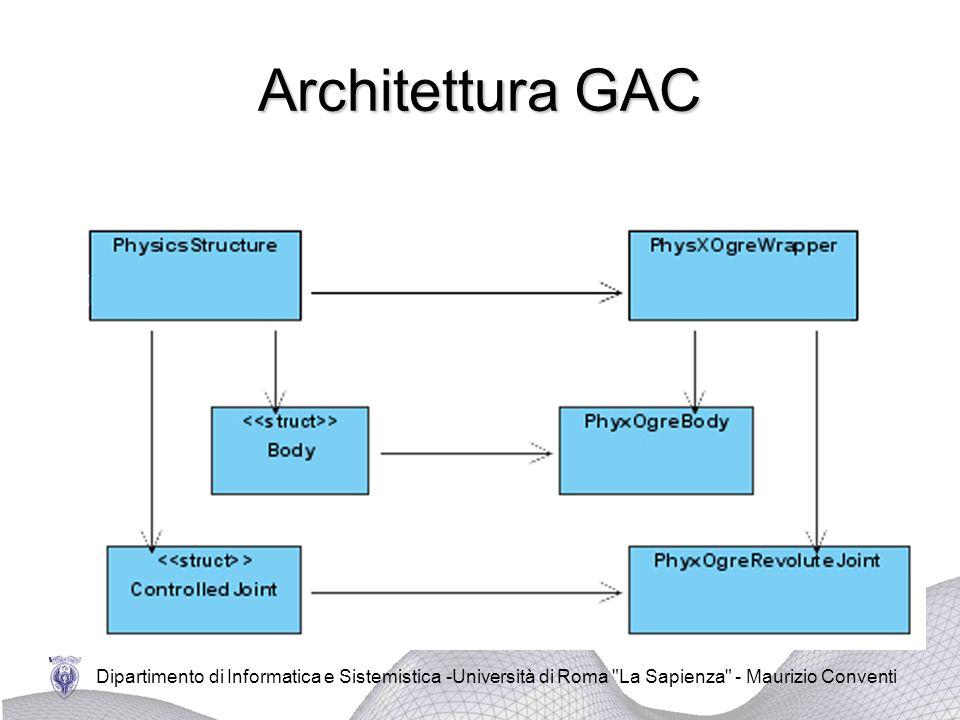 Dipartimento di Informatica e Sistemistica -Università di Roma La Sapienza - Maurizio Conventi Architettura GAC