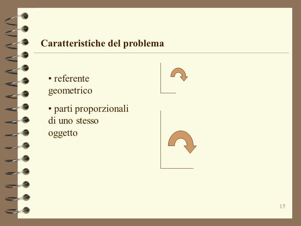 15 Caratteristiche del problema referente geometrico parti proporzionali di uno stesso oggetto