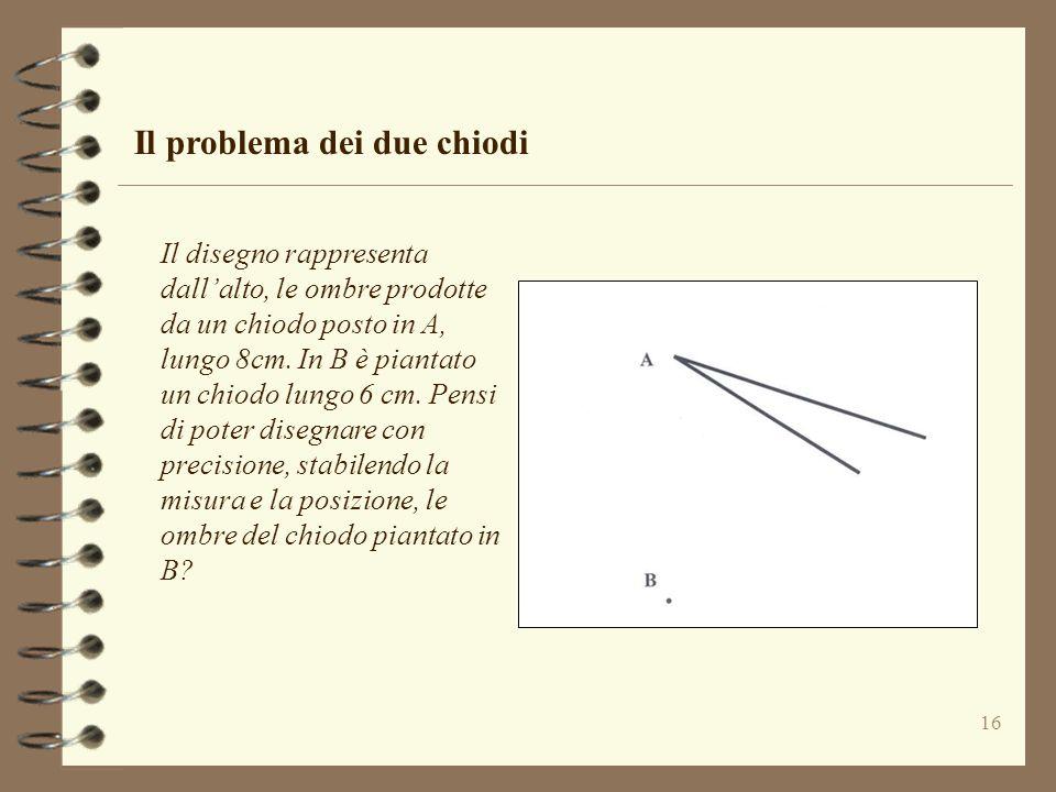 16 Il problema dei due chiodi Il disegno rappresenta dallalto, le ombre prodotte da un chiodo posto in A, lungo 8cm. In B è piantato un chiodo lungo 6