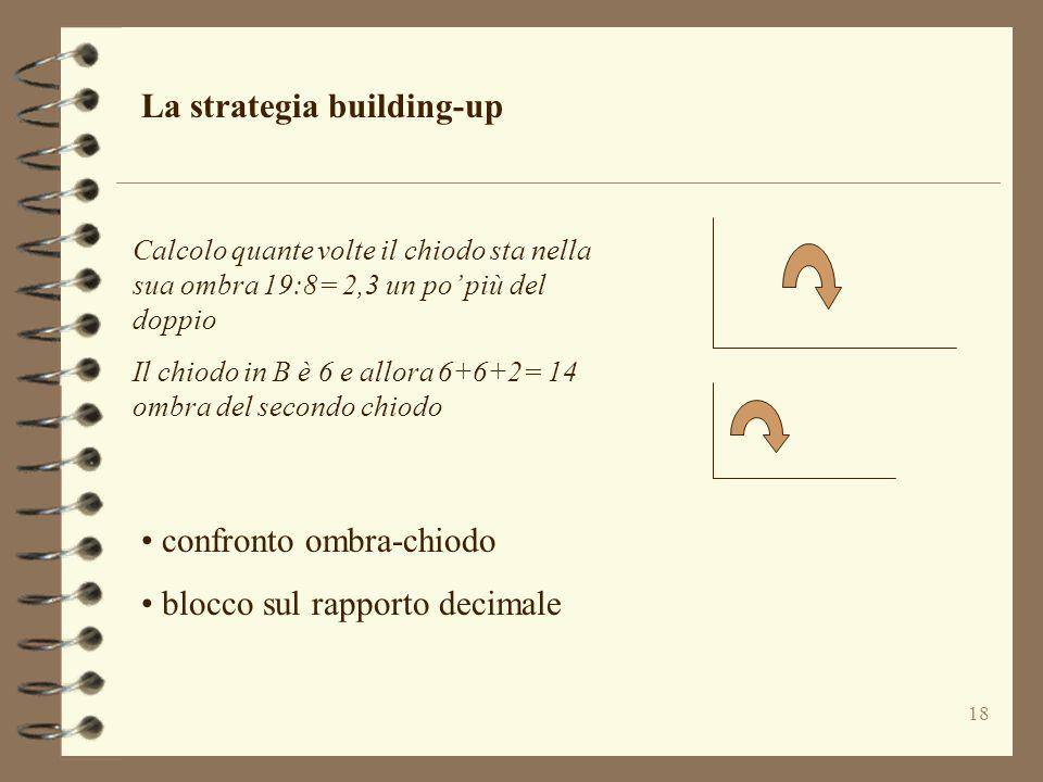 18 La strategia building-up Calcolo quante volte il chiodo sta nella sua ombra 19:8= 2,3 un po più del doppio Il chiodo in B è 6 e allora 6+6+2= 14 om