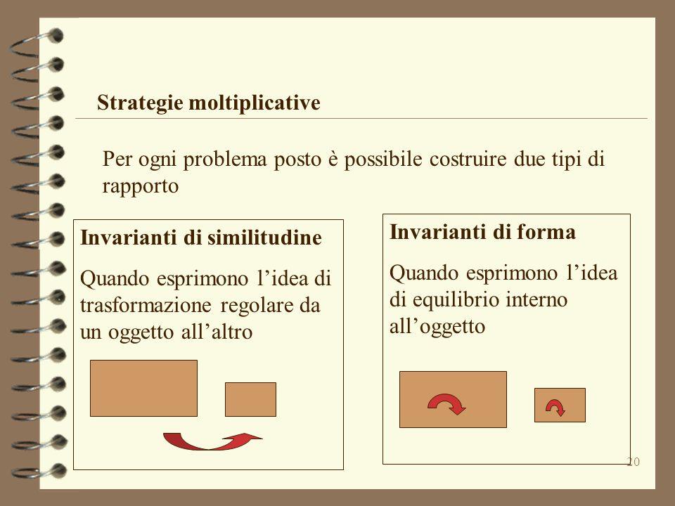 20 Strategie moltiplicative Per ogni problema posto è possibile costruire due tipi di rapporto Invarianti di similitudine Quando esprimono lidea di tr