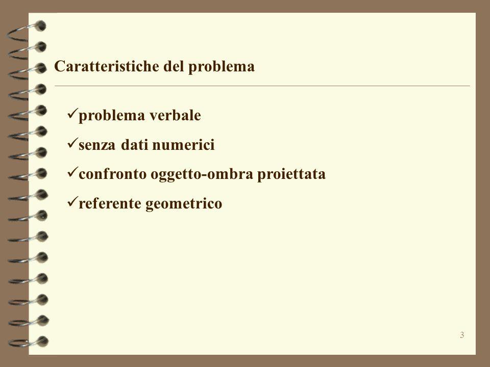 3 Caratteristiche del problema problema verbale senza dati numerici confronto oggetto-ombra proiettata referente geometrico