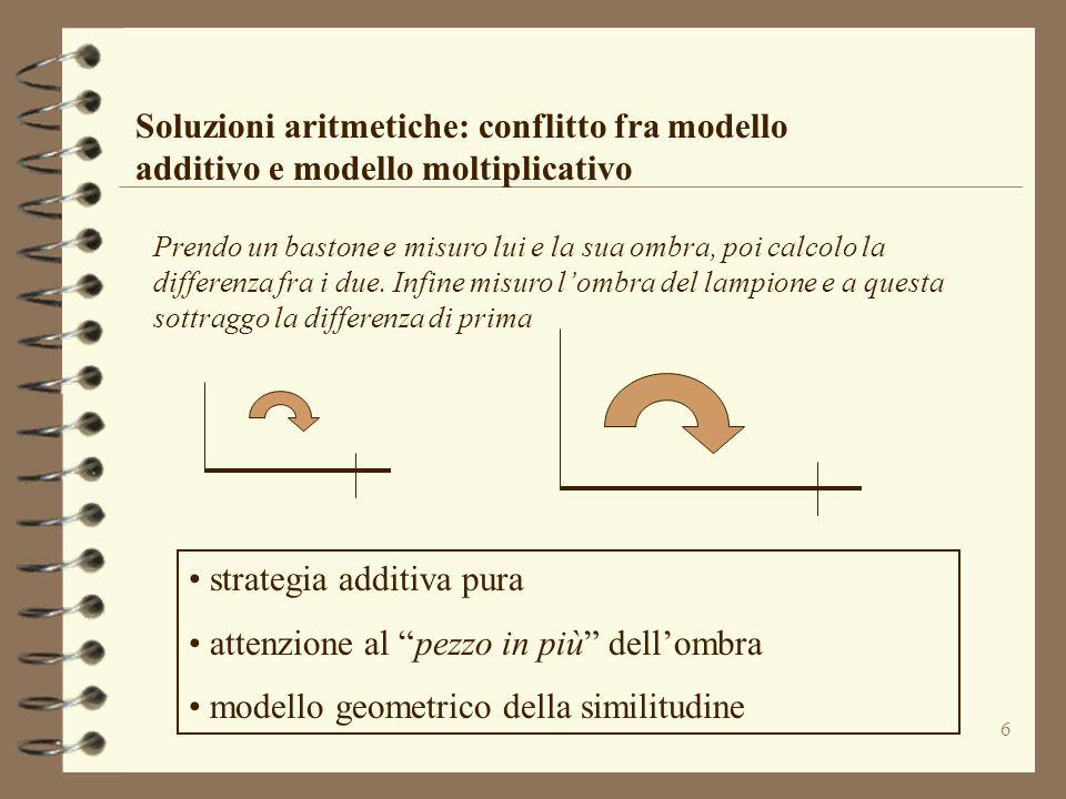 6 Soluzioni aritmetiche: conflitto fra modello additivo e modello moltiplicativo Prendo un bastone e misuro lui e la sua ombra, poi calcolo la differe