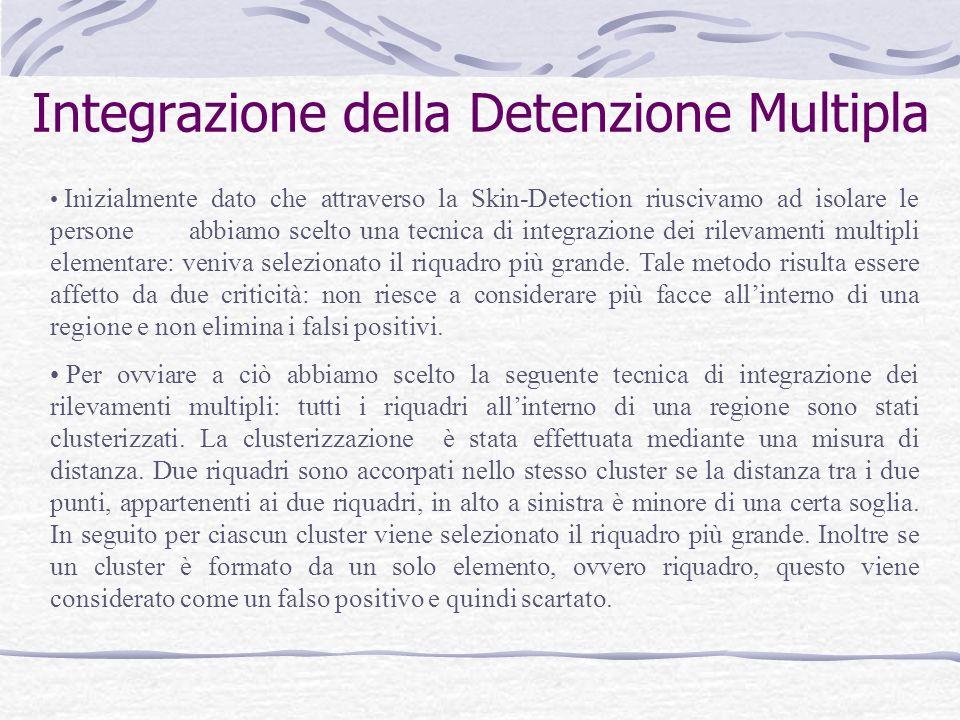 Integrazione della Detenzione Multipla Inizialmente dato che attraverso la Skin-Detection riuscivamo ad isolare le persone abbiamo scelto una tecnica
